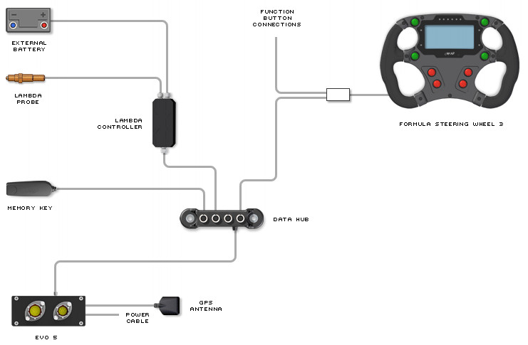 Aim Formula Steering Wheel Connection Examples