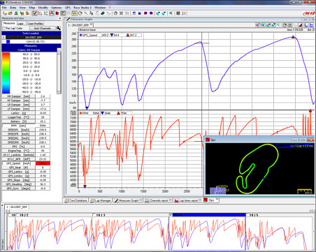 MXG RS3 Analysis