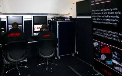 Aim Trackside Support Team at Oulton Park This Weekend 13-14 April