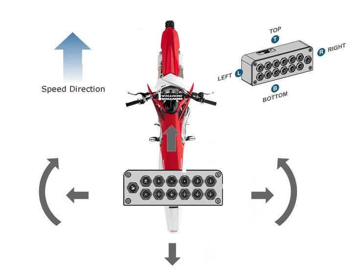 Internal three-axial accelerometer and gyro sensor