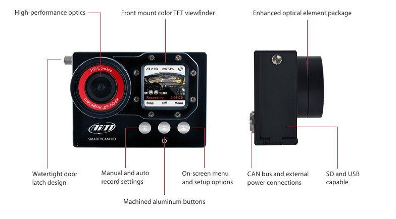Smartycam tech 1