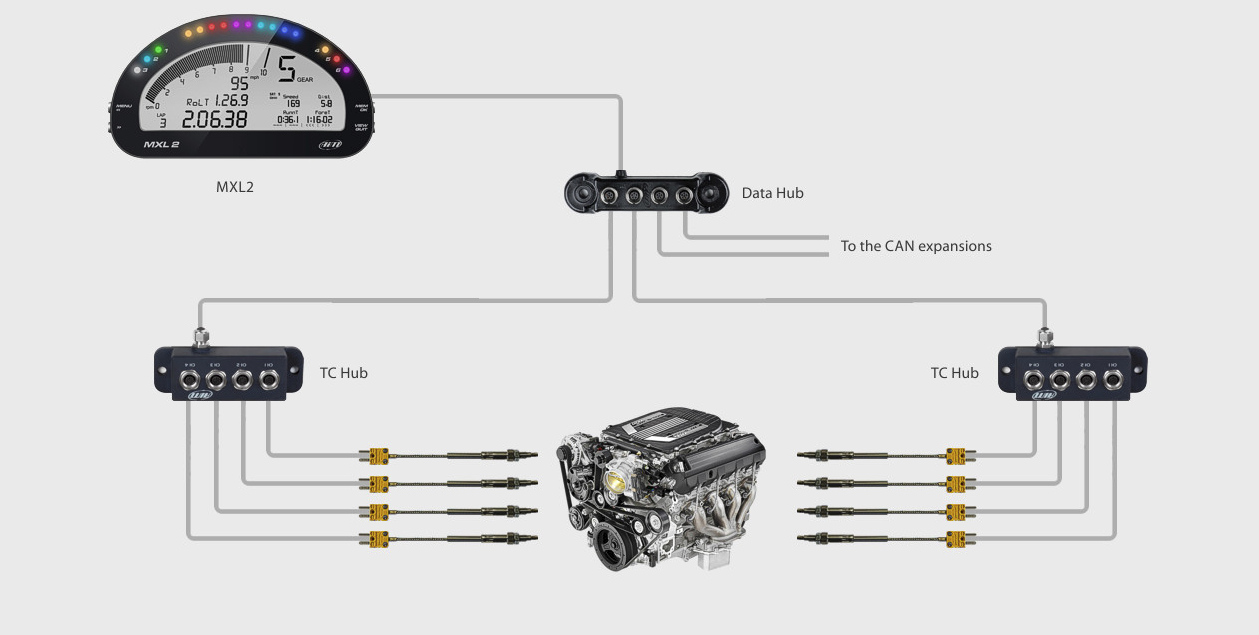TC Hub Connection Examples