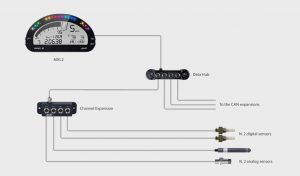 channel expansion connections