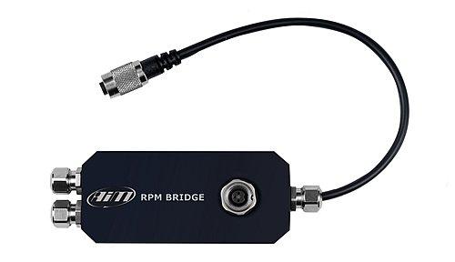Aim RPM Bridge