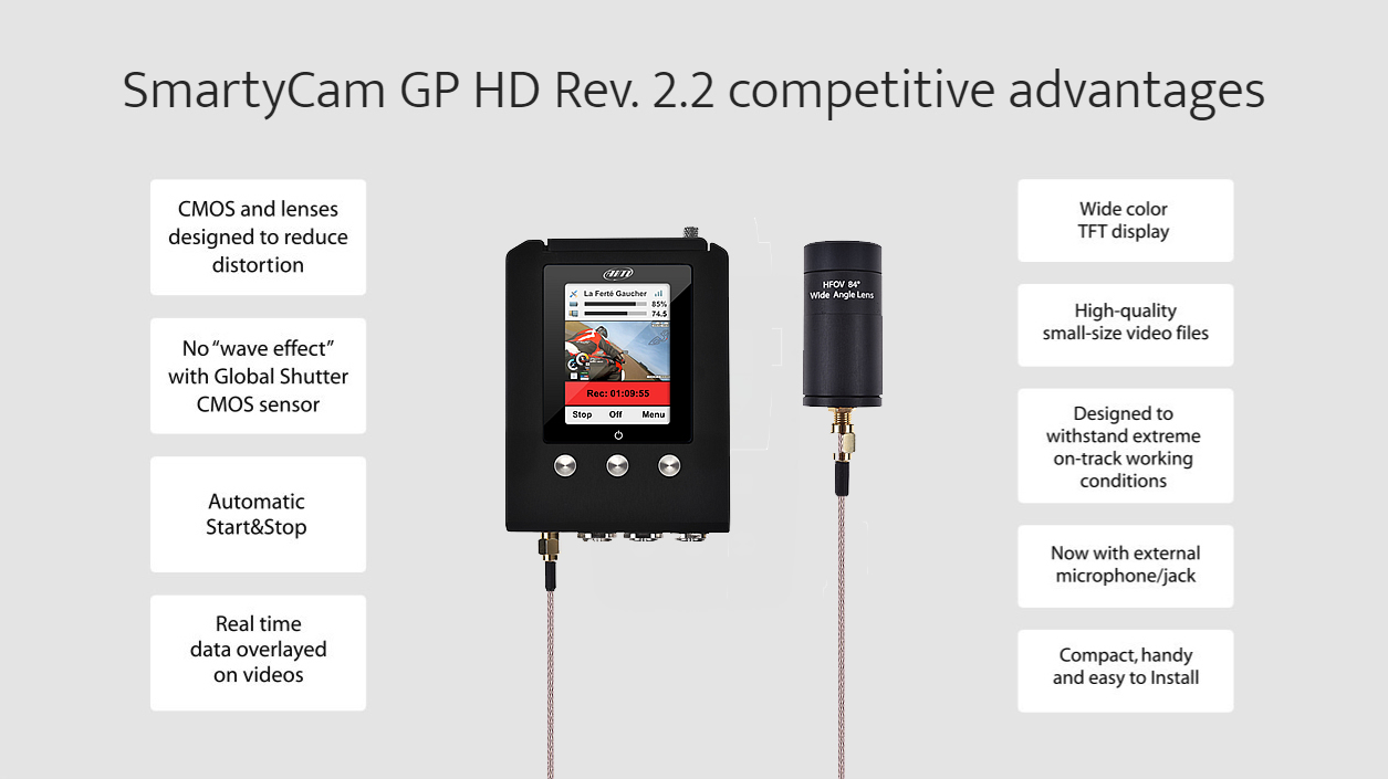 SmartyCam GP HD Rev. 2.1 competitive advantages