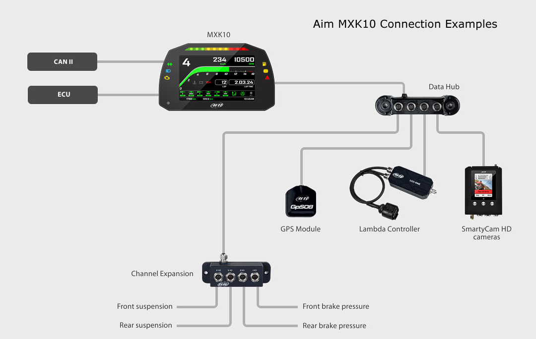 Aim MXK10 Connection Examples