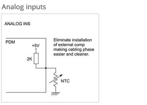 Analog inputs for connecting most of the sensors directly.